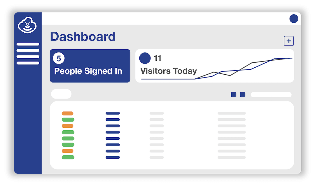 Timecloud Visitor Management Home Dashboard Screen