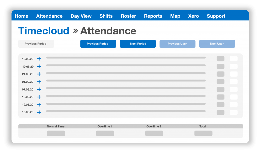 Timecloud Time and Attendance, Attendance Dashboard