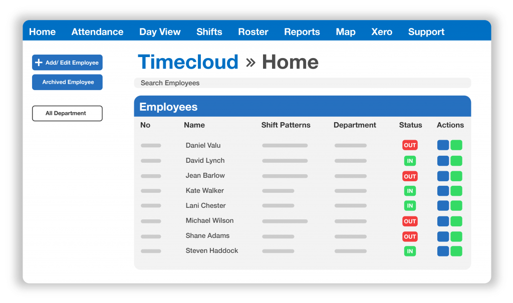 Timecloud Time and Attendance, Home Dashboard