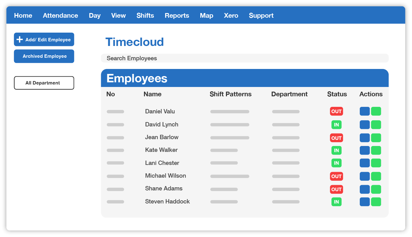 Timecloud Time and Attendance Software Main Dashboard Screen