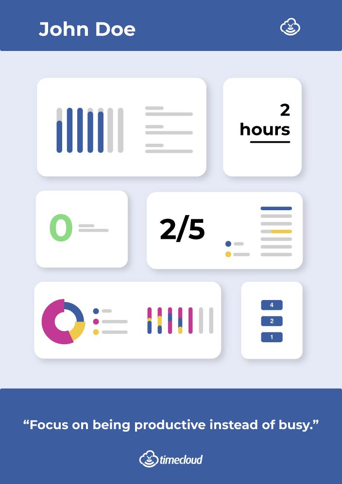 Timecloud Productivity Report Simplified Screenshot